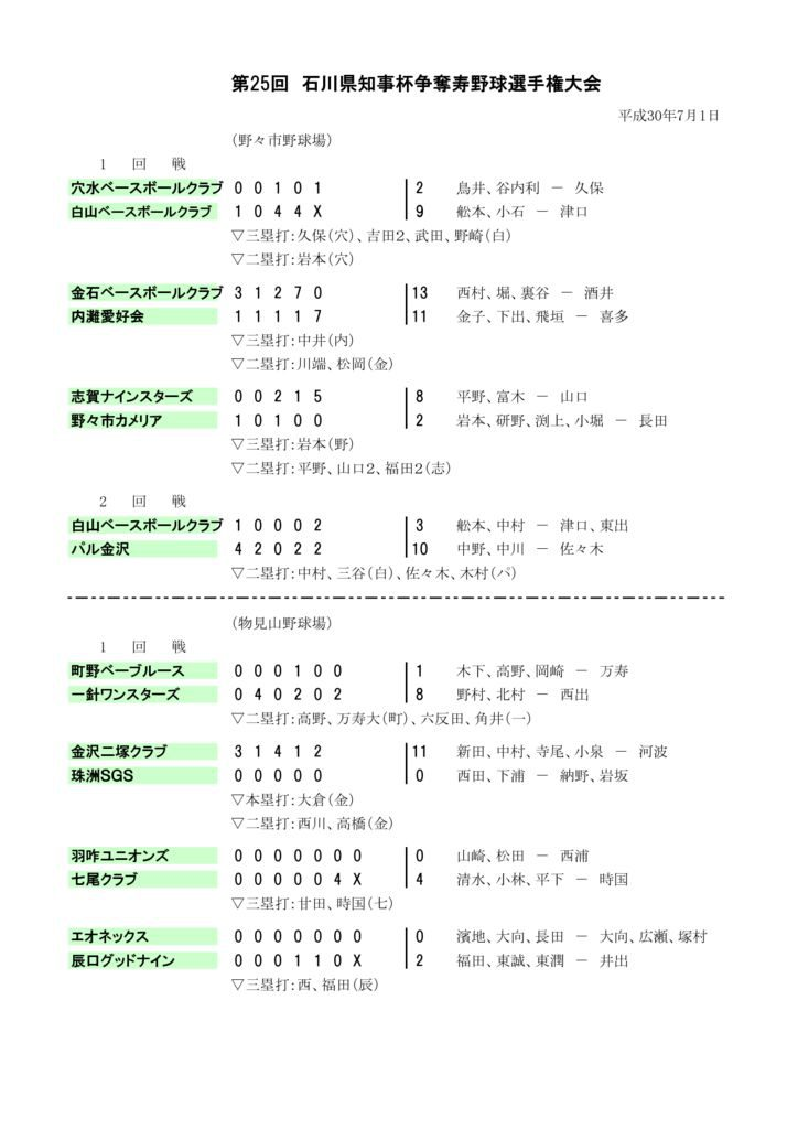 chijihai-1day-1_2018のサムネイル