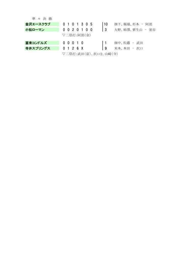 chijihai-2day-2_2018のサムネイル