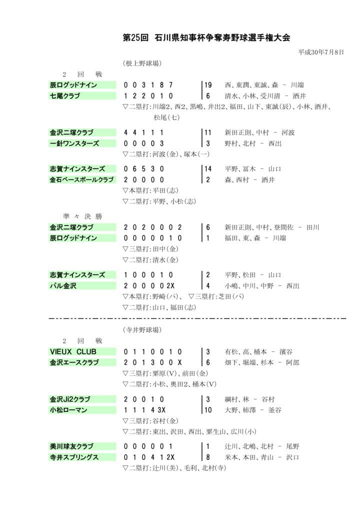 chijihai-2day_2018のサムネイル