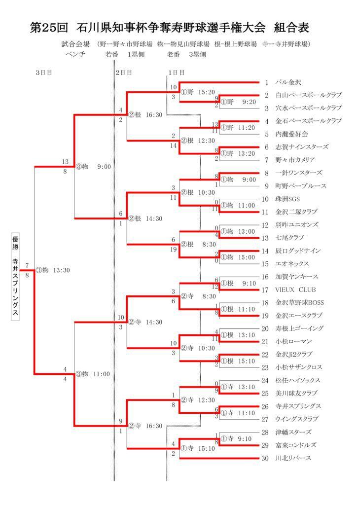 chijihai-kumiawasehyou-2018のサムネイル