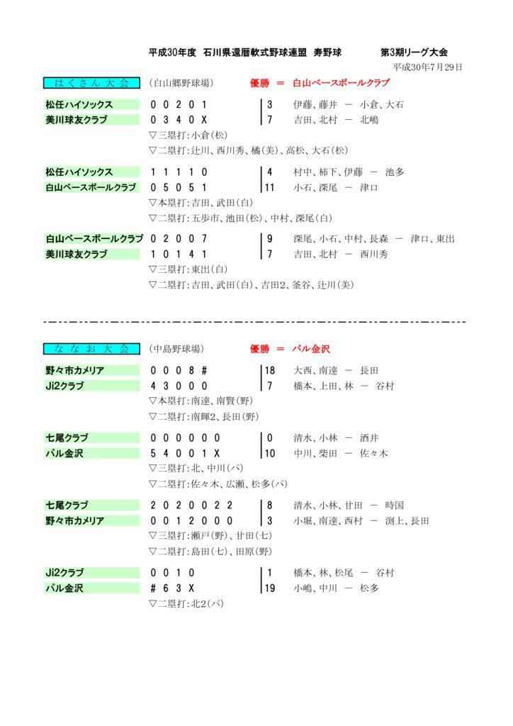 kotobuki-3riigu-1-2018のサムネイル
