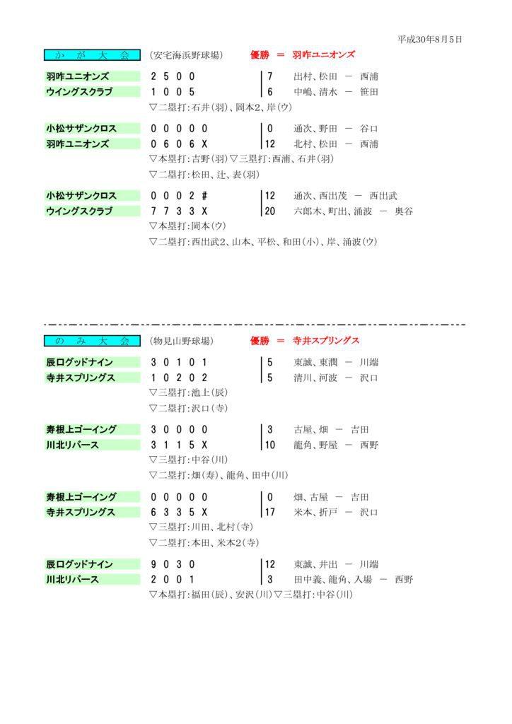 kotobuki-3riigu-2-2018のサムネイル