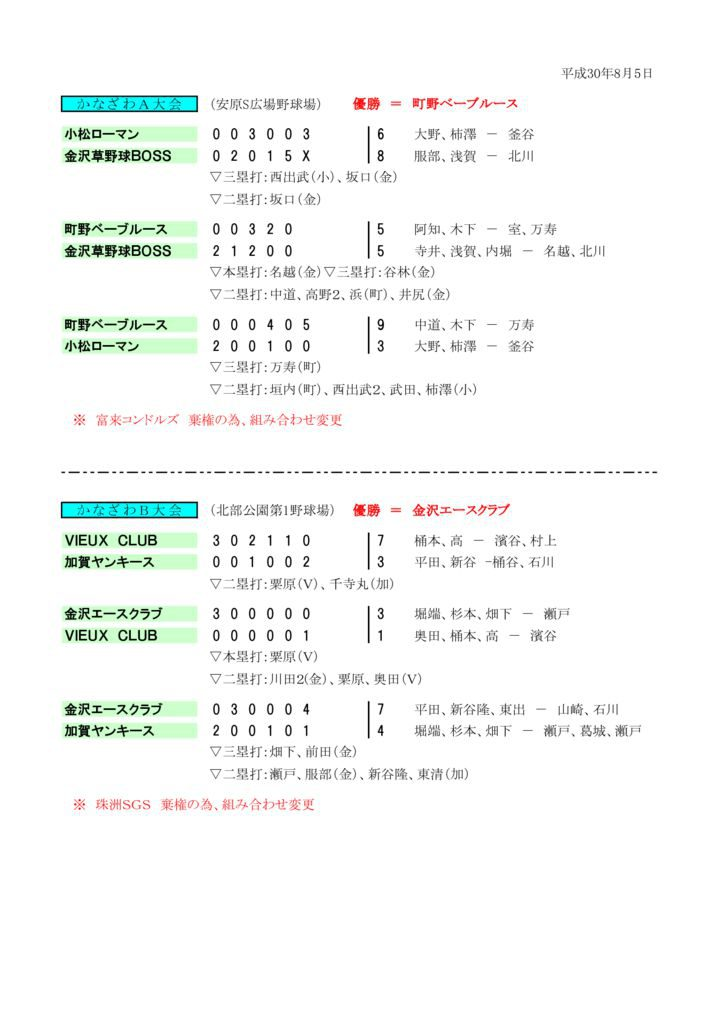 kotobuki-3riigu-3-2018のサムネイル