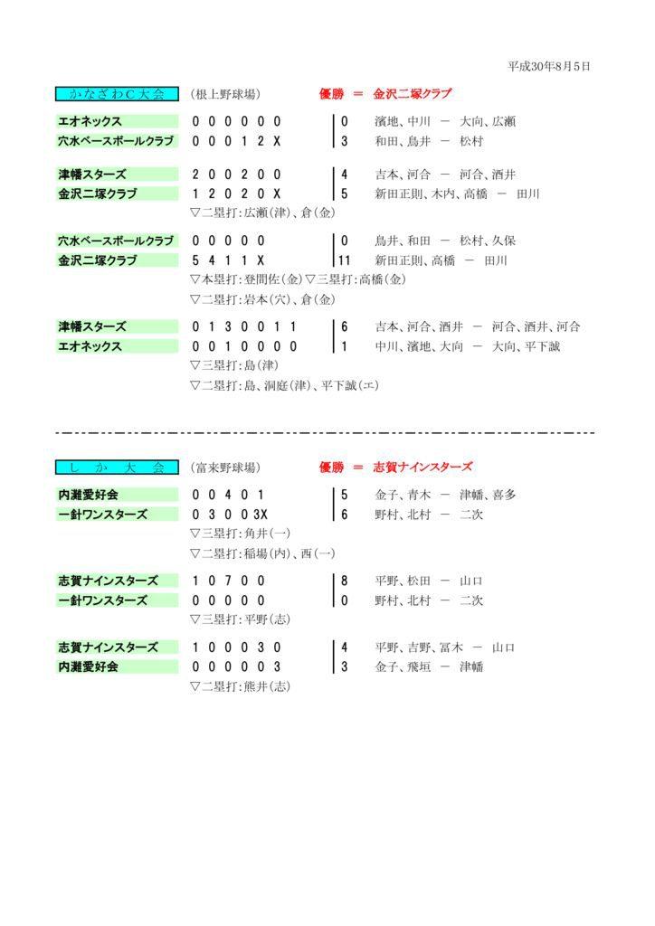 kotobuki-3riigu-4-2018のサムネイル