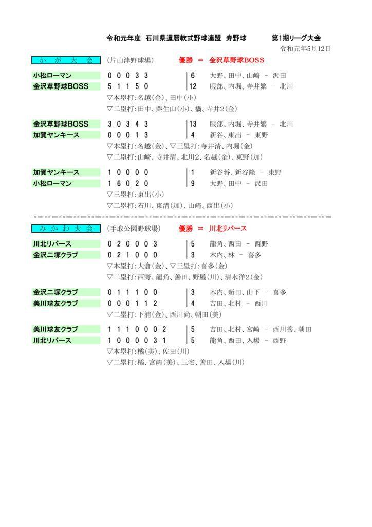 1kiri-gutaikaiのサムネイル