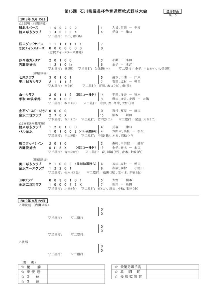 2019gityouhai-1のサムネイル