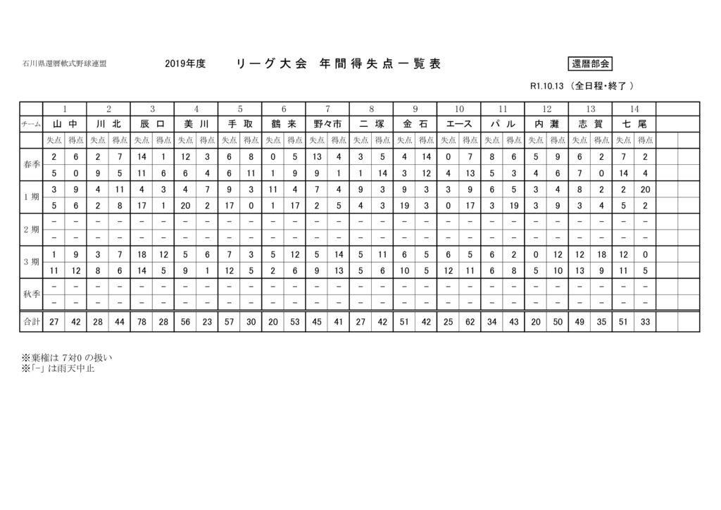 2019-toku.sittenのサムネイル