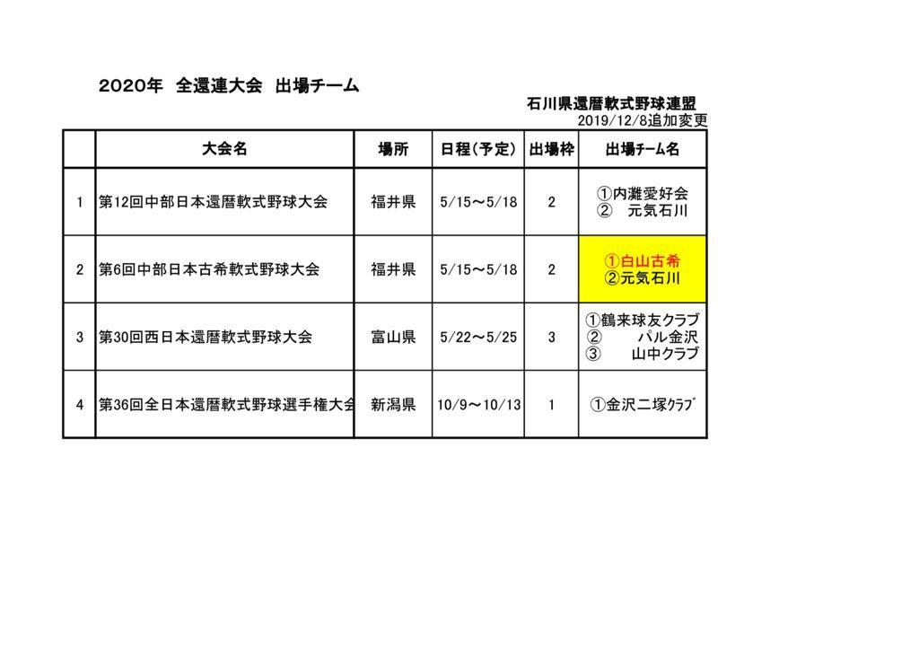 2020-zenkan12.8のサムネイル