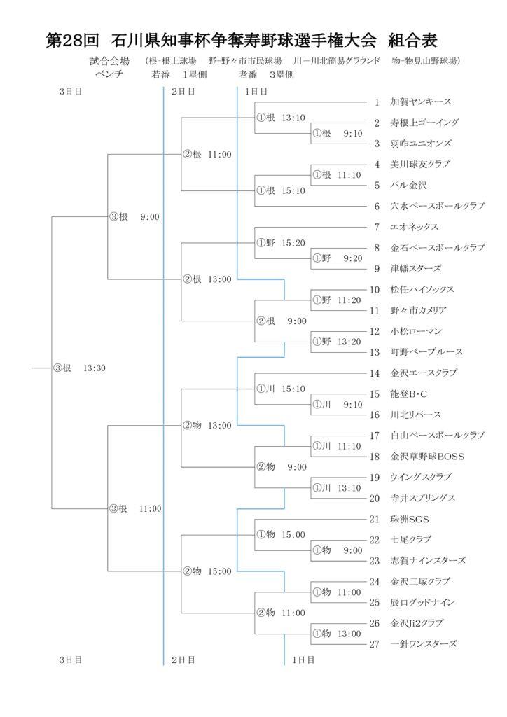 県知事杯 組合 結果のサムネイル